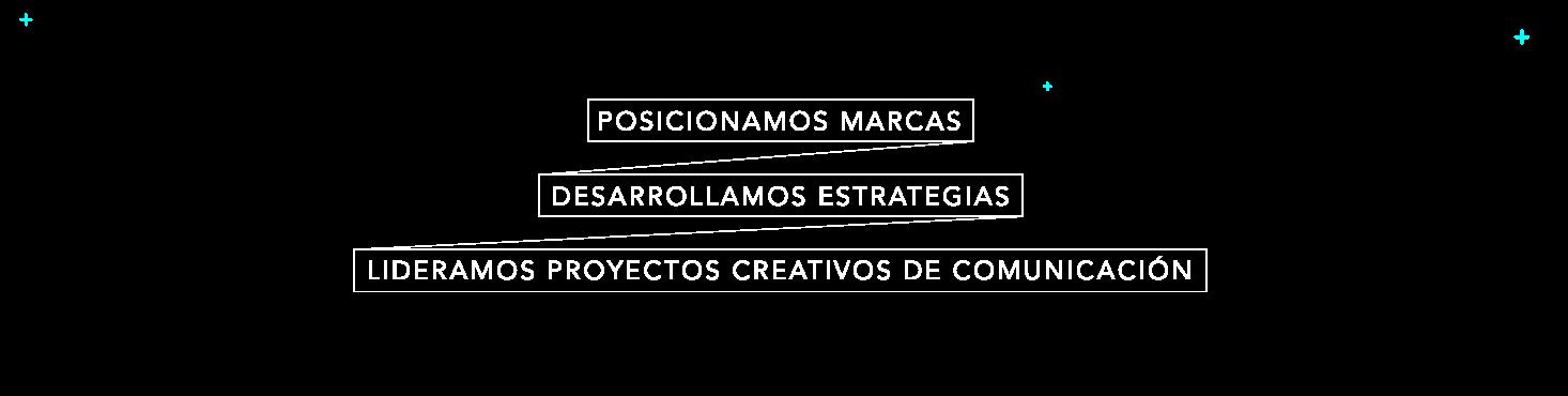 Posicionamos marcas, desarrollamos estrategias, lideramos proyectos creativos de comunicación